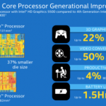 Intel presents the Broadwell-U processors
