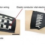 Conductive ink introduces tough circuits in clothing