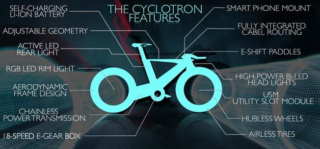 cyclotron bicycle
