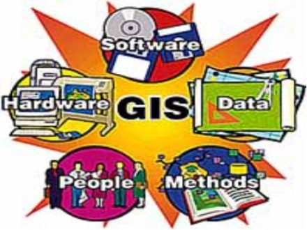 Uses for GIS