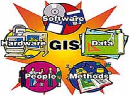 Uses for GIS