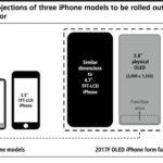 iPhone future design